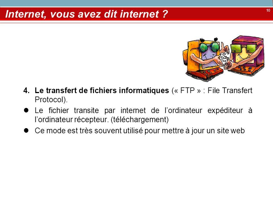10 Internet, vous avez dit internet ? 4.Le transfert de fichiers informatiques (« FTP » : File Transfert Protocol). Le fichier transite par internet d