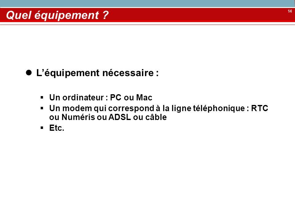 14 Quel équipement ? Léquipement nécessaire : Un ordinateur : PC ou Mac Un modem qui correspond à la ligne téléphonique : RTC ou Numéris ou ADSL ou câ