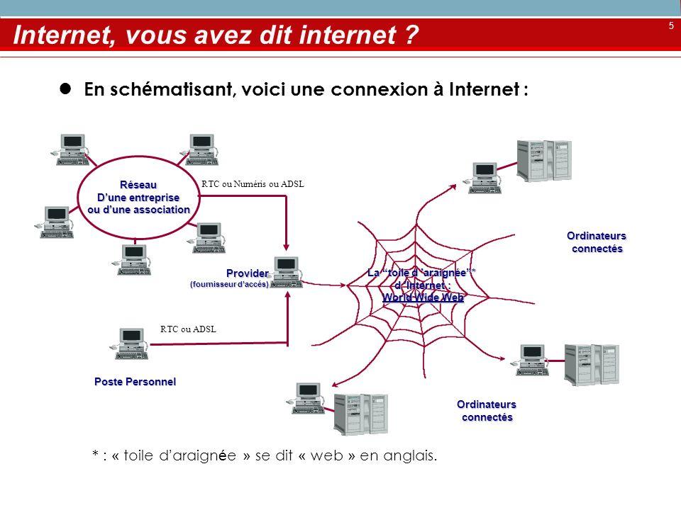 5 Internet, vous avez dit internet ? En sch é matisant, voici une connexion à Internet : Réseau Dune entreprise ou dune association Provider (fourniss