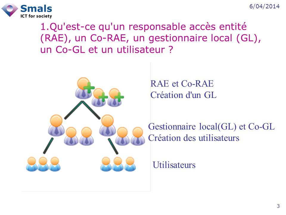 6/04/2014 3 1.Qu est-ce qu un responsable accès entité (RAE), un Co-RAE, un gestionnaire local (GL), un Co-GL et un utilisateur .