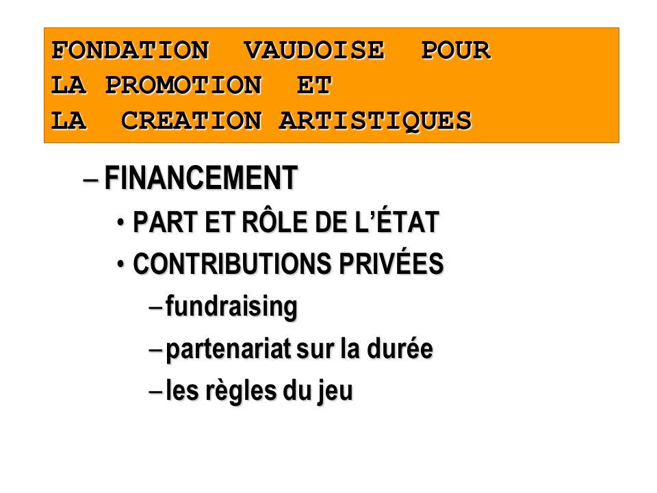 FONDATION VAUDOISE POUR LA PROMOTION ET LA CREATION ARTISTIQUES – FINANCEMENT PART ET RÔLE DE LÉTAT PART ET RÔLE DE LÉTAT CONTRIBUTIONS PRIVÉES CONTRIBUTIONS PRIVÉES – fundraising – partenariat sur la durée – les règles du jeu