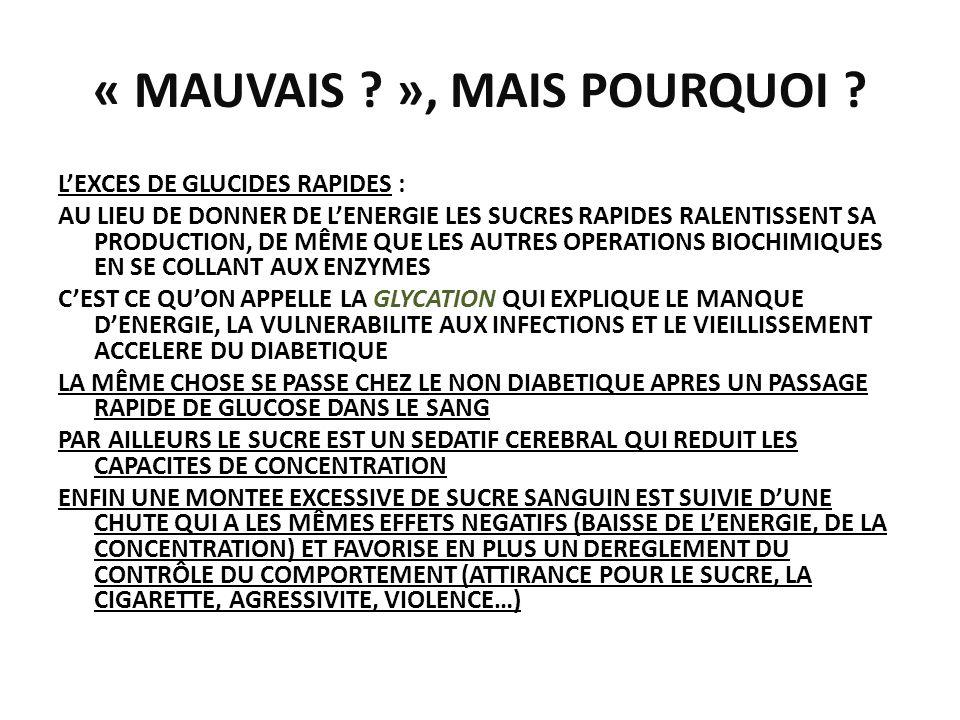 « MAUVAIS ? », MAIS POURQUOI ? LEXCES DE GLUCIDES RAPIDES : AU LIEU DE DONNER DE LENERGIE LES SUCRES RAPIDES RALENTISSENT SA PRODUCTION, DE MÊME QUE L