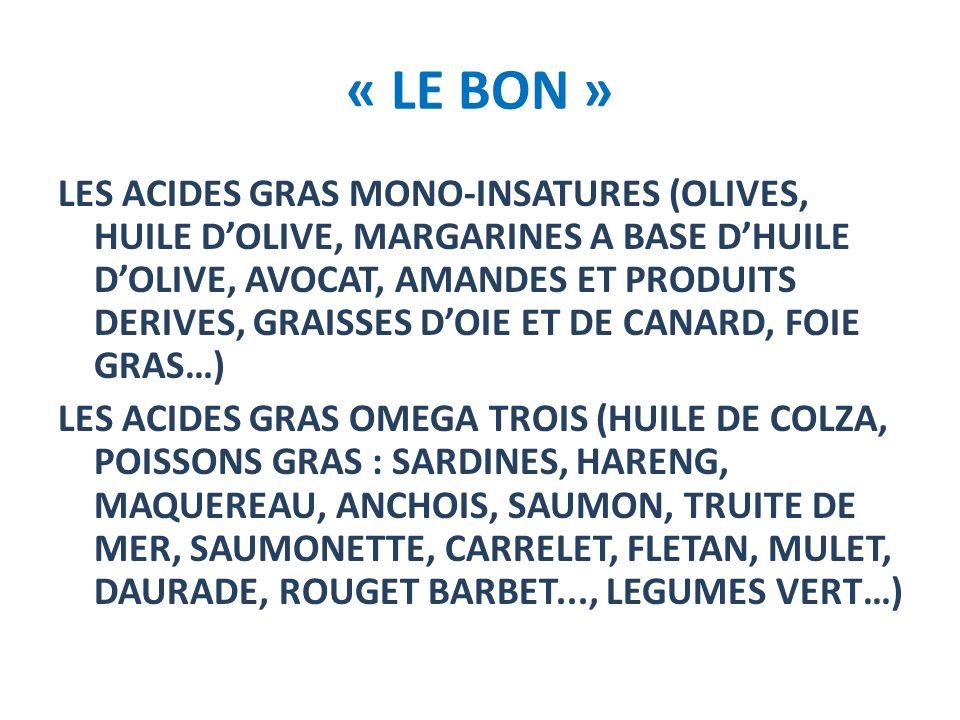 « LE BON » LES ACIDES GRAS MONO-INSATURES (OLIVES, HUILE DOLIVE, MARGARINES A BASE DHUILE DOLIVE, AVOCAT, AMANDES ET PRODUITS DERIVES, GRAISSES DOIE E