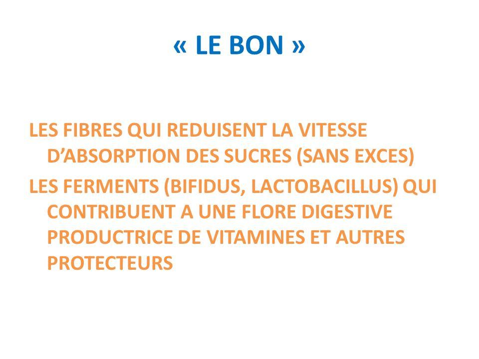 « LE BON » LES FIBRES QUI REDUISENT LA VITESSE DABSORPTION DES SUCRES (SANS EXCES) LES FERMENTS (BIFIDUS, LACTOBACILLUS) QUI CONTRIBUENT A UNE FLORE D