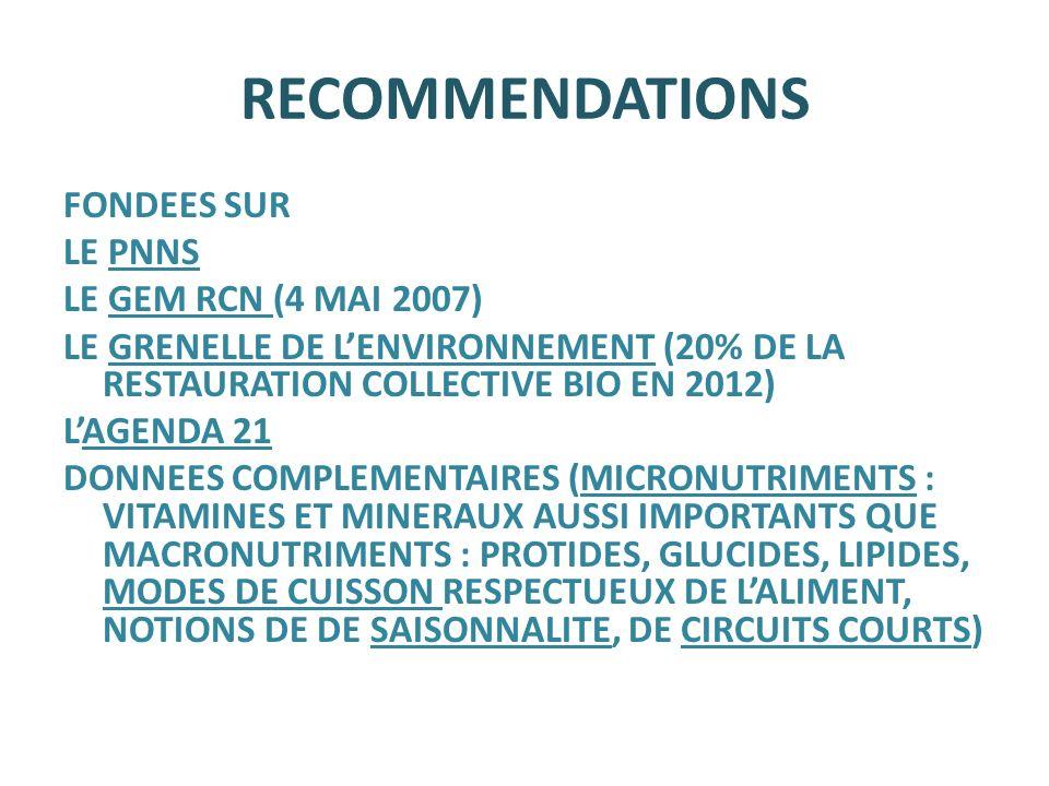 RECOMMENDATIONS FONDEES SUR LE PNNS LE GEM RCN (4 MAI 2007) LE GRENELLE DE LENVIRONNEMENT (20% DE LA RESTAURATION COLLECTIVE BIO EN 2012) LAGENDA 21 D