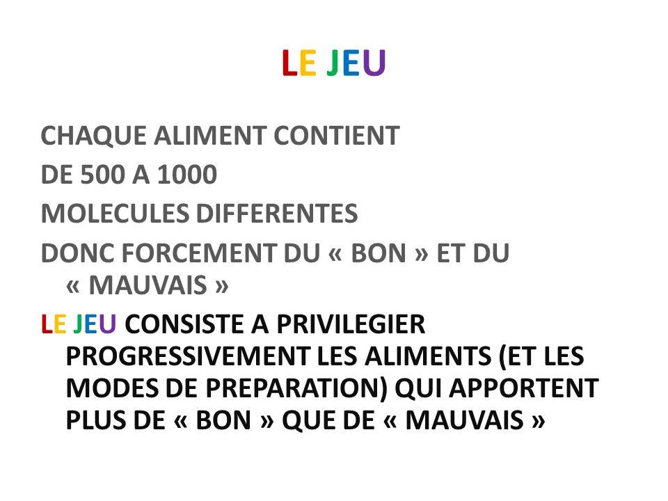 LE JEU CHAQUE ALIMENT CONTIENT DE 500 A 1000 MOLECULES DIFFERENTES DONC FORCEMENT DU « BON » ET DU « MAUVAIS » LE JEU CONSISTE A PRIVILEGIER PROGRESSI