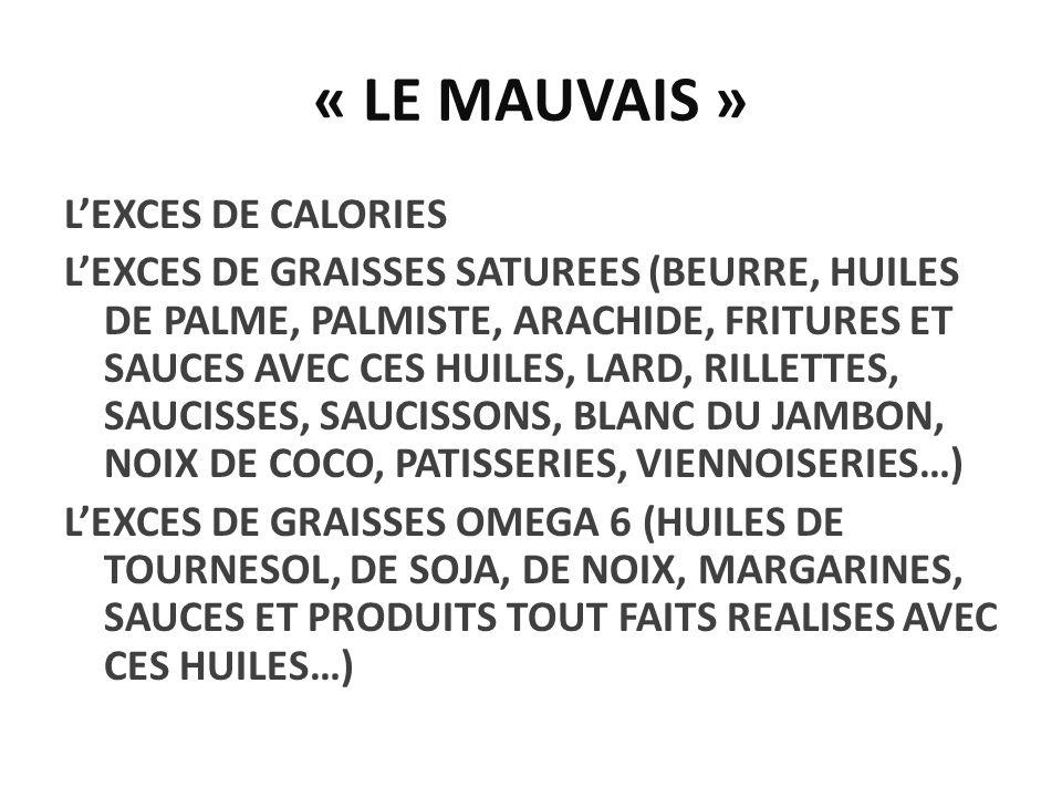 « LE MAUVAIS » LEXCES DE CALORIES LEXCES DE GRAISSES SATUREES (BEURRE, HUILES DE PALME, PALMISTE, ARACHIDE, FRITURES ET SAUCES AVEC CES HUILES, LARD,