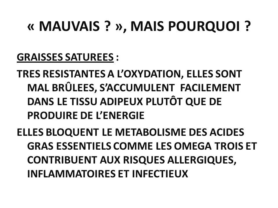 « MAUVAIS ? », MAIS POURQUOI ? GRAISSES SATUREES : TRES RESISTANTES A LOXYDATION, ELLES SONT MAL BRÛLEES, SACCUMULENT FACILEMENT DANS LE TISSU ADIPEUX