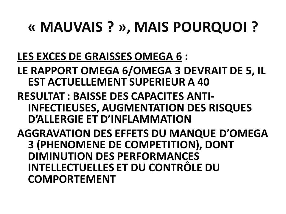 « MAUVAIS ? », MAIS POURQUOI ? LES EXCES DE GRAISSES OMEGA 6 : LE RAPPORT OMEGA 6/OMEGA 3 DEVRAIT DE 5, IL EST ACTUELLEMENT SUPERIEUR A 40 RESULTAT :