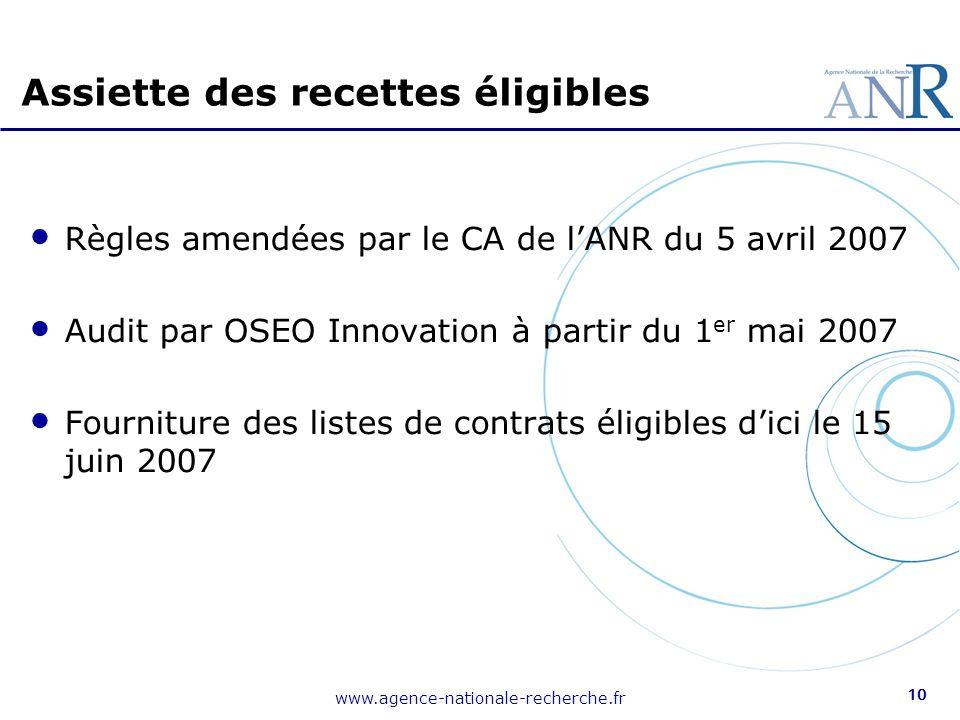 www.agence-nationale-recherche.fr 10 Règles amendées par le CA de lANR du 5 avril 2007 Audit par OSEO Innovation à partir du 1 er mai 2007 Fourniture des listes de contrats éligibles dici le 15 juin 2007 Assiette des recettes éligibles