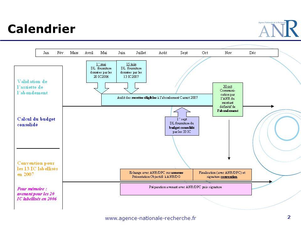 www.agence-nationale-recherche.fr 2 Calendrier