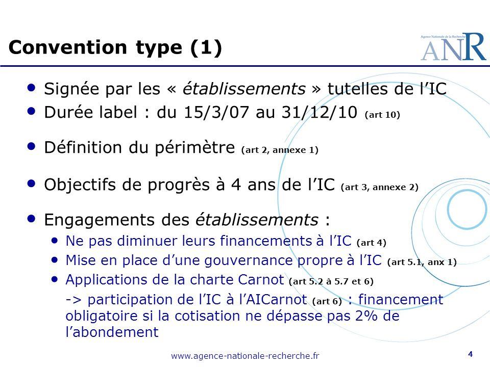 www.agence-nationale-recherche.fr 4 Signée par les « établissements » tutelles de lIC Durée label : du 15/3/07 au 31/12/10 (art 10) Définition du péri