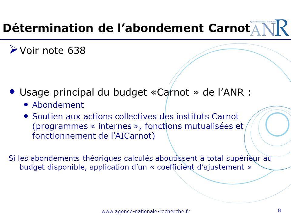 www.agence-nationale-recherche.fr 8 Voir note 638 Usage principal du budget «Carnot » de lANR : Abondement Soutien aux actions collectives des institu