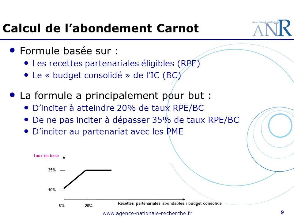www.agence-nationale-recherche.fr 9 Formule basée sur : Les recettes partenariales éligibles (RPE) Le « budget consolidé » de lIC (BC) La formule a principalement pour but : Dinciter à atteindre 20% de taux RPE/BC De ne pas inciter à dépasser 35% de taux RPE/BC Dinciter au partenariat avec les PME Calcul de labondement Carnot 10% 35% 0% 20% Taux de base Recettes partenariales abondables / budget consolidé