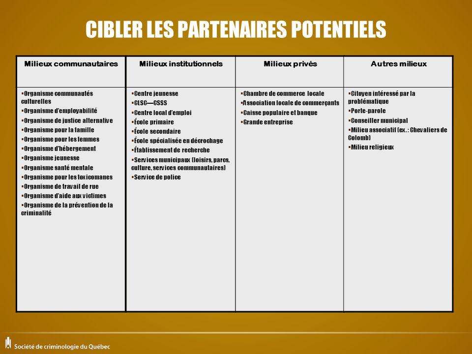 C6 : INTÉGRER LES PARTENAIRES AU PROJET Citation : En fait, on discute des activités, des orientations du projet.