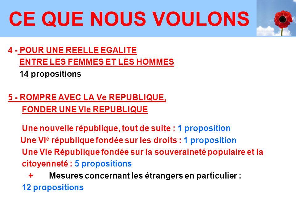 4 - POUR UNE REELLE EGALITE ENTRE LES FEMMES ET LES HOMMES 14 propositions 5 - ROMPRE AVEC LA Ve REPUBLIQUE, FONDER UNE VIe REPUBLIQUE Une nouvelle république, tout de suite : 1 proposition Une VI e république fondée sur les droits : 1 proposition Une VIe République fondée sur la souveraineté populaire et la citoyenneté : 5 propositions + Mesures concernant les étrangers en particulier : 12 propositions CE QUE NOUS VOULONS