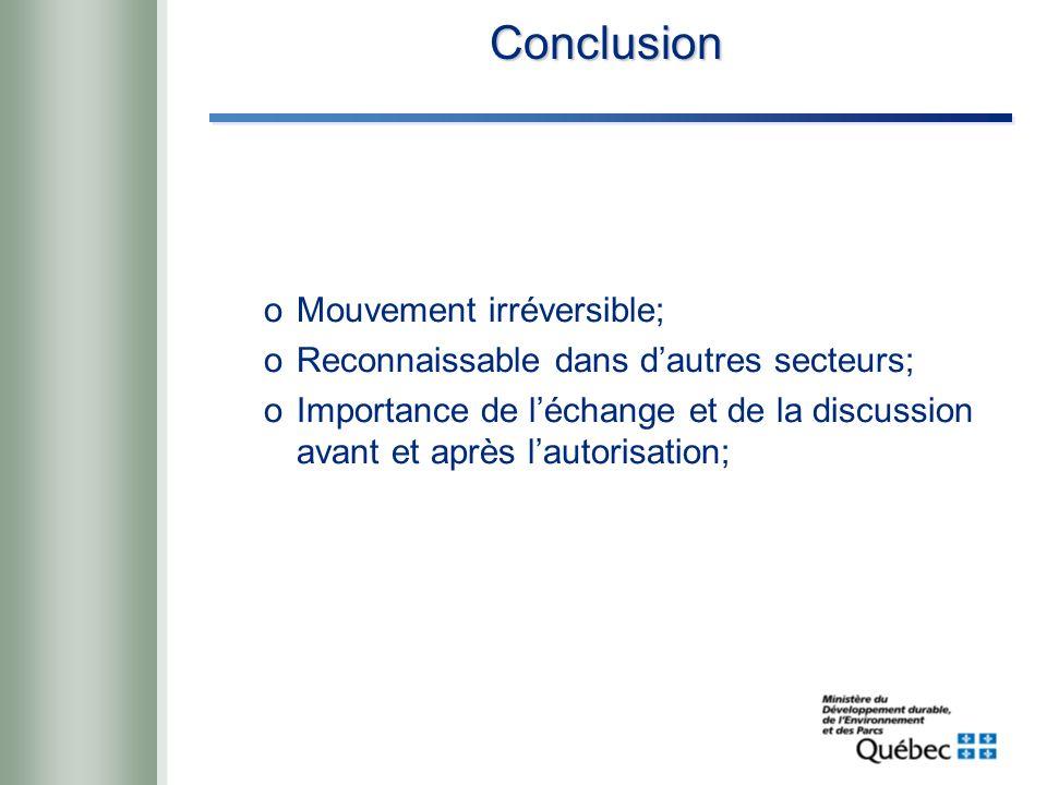 Conclusion oMouvement irréversible; oReconnaissable dans dautres secteurs; oImportance de léchange et de la discussion avant et après lautorisation;