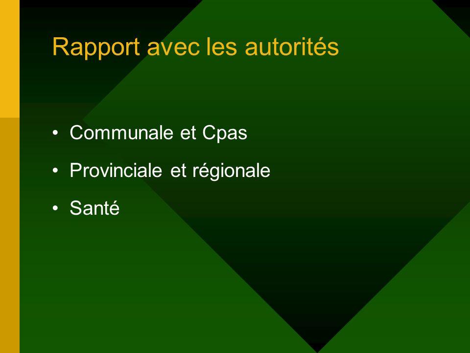 Rapport avec les autorités Communale et Cpas Provinciale et régionale Santé