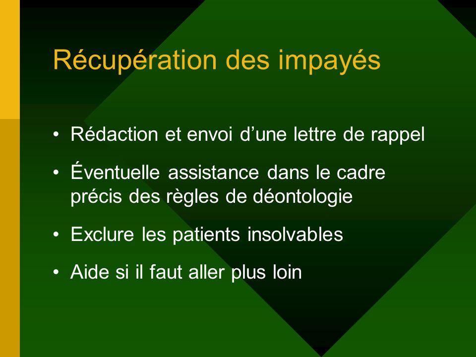 Récupération des impayés Rédaction et envoi dune lettre de rappel Éventuelle assistance dans le cadre précis des règles de déontologie Exclure les patients insolvables Aide si il faut aller plus loin