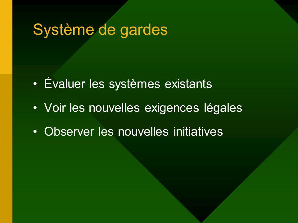 Système de gardes Évaluer les systèmes existants Voir les nouvelles exigences légales Observer les nouvelles initiatives