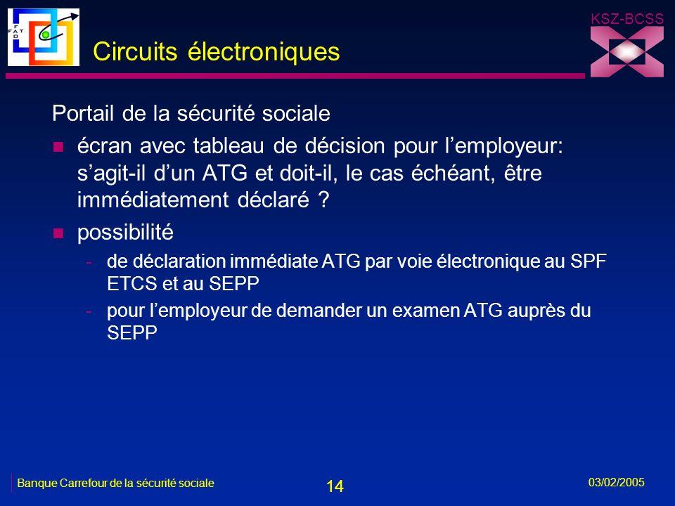 14 KSZ-BCSS 03/02/2005 Banque Carrefour de la sécurité sociale Circuits électroniques Portail de la sécurité sociale n écran avec tableau de décision pour lemployeur: sagit-il dun ATG et doit-il, le cas échéant, être immédiatement déclaré .