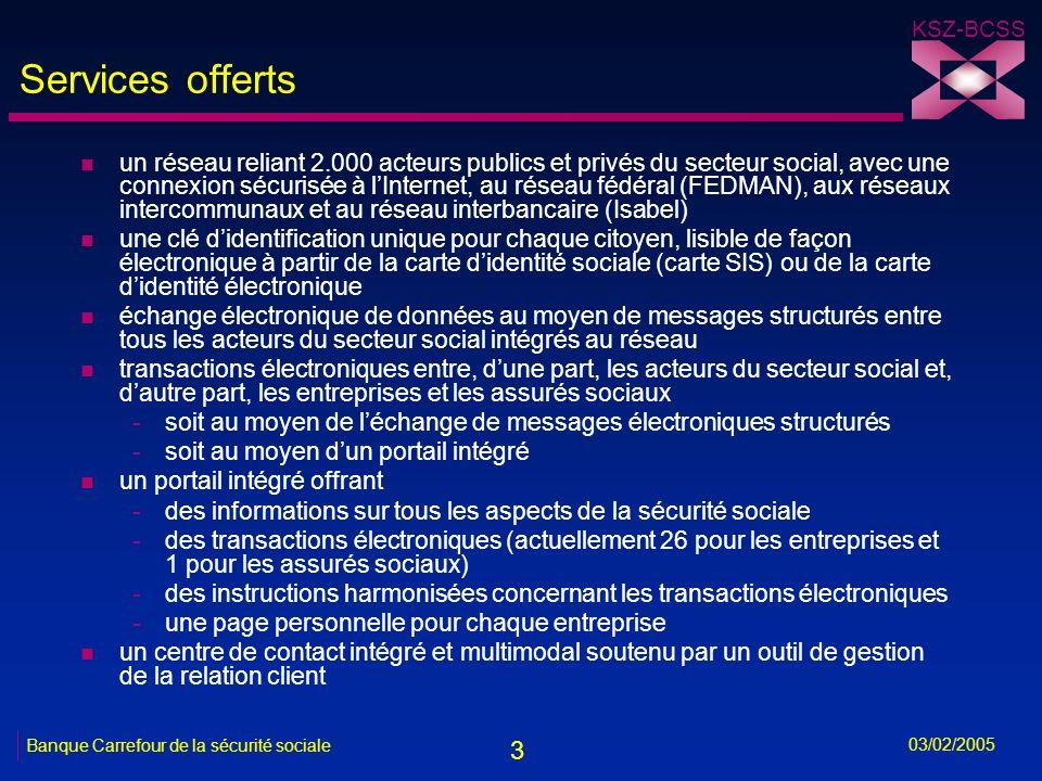 4 KSZ-BCSS 03/02/2005 Banque Carrefour de la sécurité sociale Le réseau R FW R Utilisateurs FW RR R Portail R FTP R Isabel Serveur vocal FW R R Backbone R R BCSS