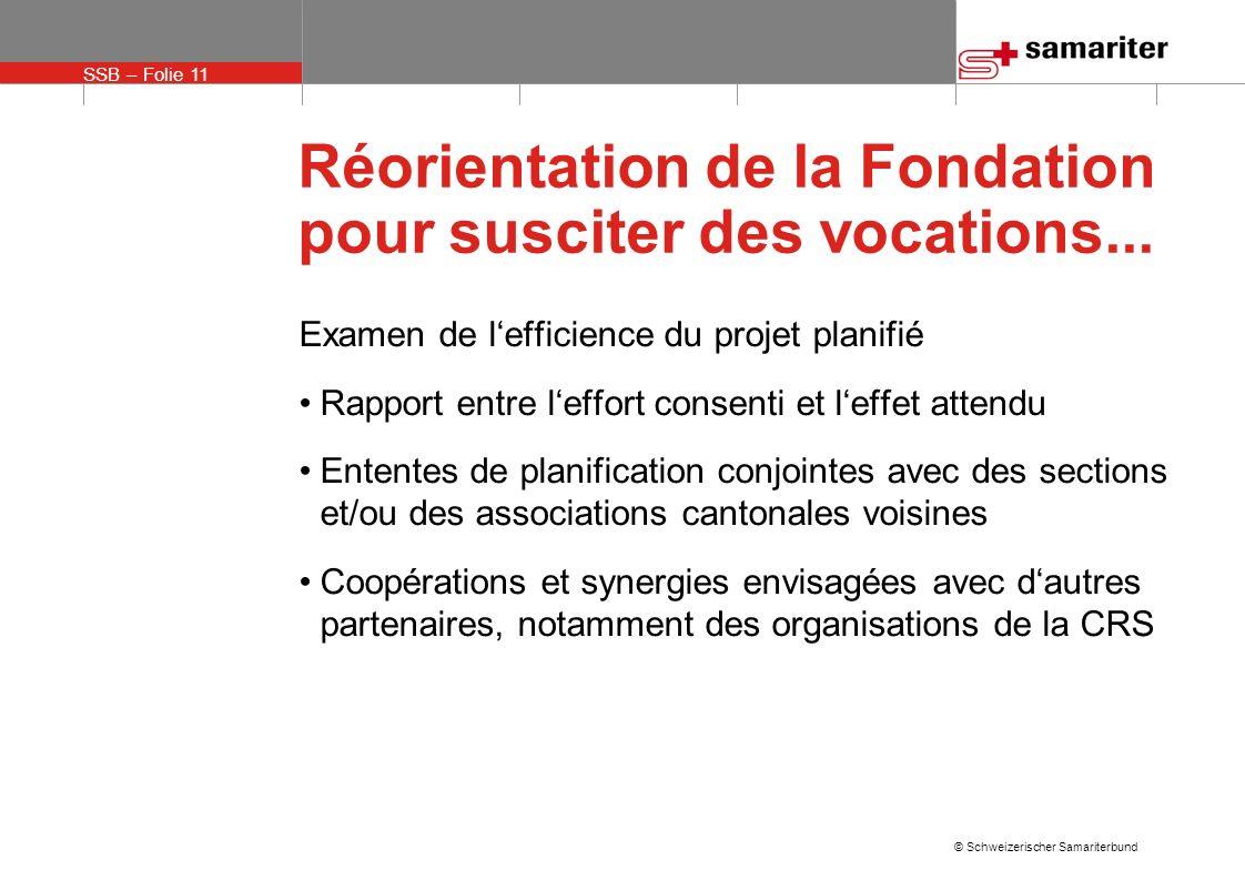 SSB – Folie 11 © Schweizerischer Samariterbund Réorientation de la Fondation pour susciter des vocations...