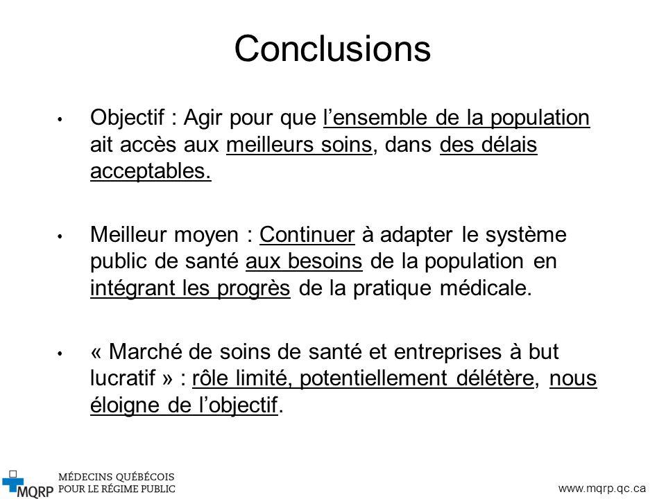 www.mqrp.qc.ca Conclusions Objectif : Agir pour que lensemble de la population ait accès aux meilleurs soins, dans des délais acceptables. Meilleur mo