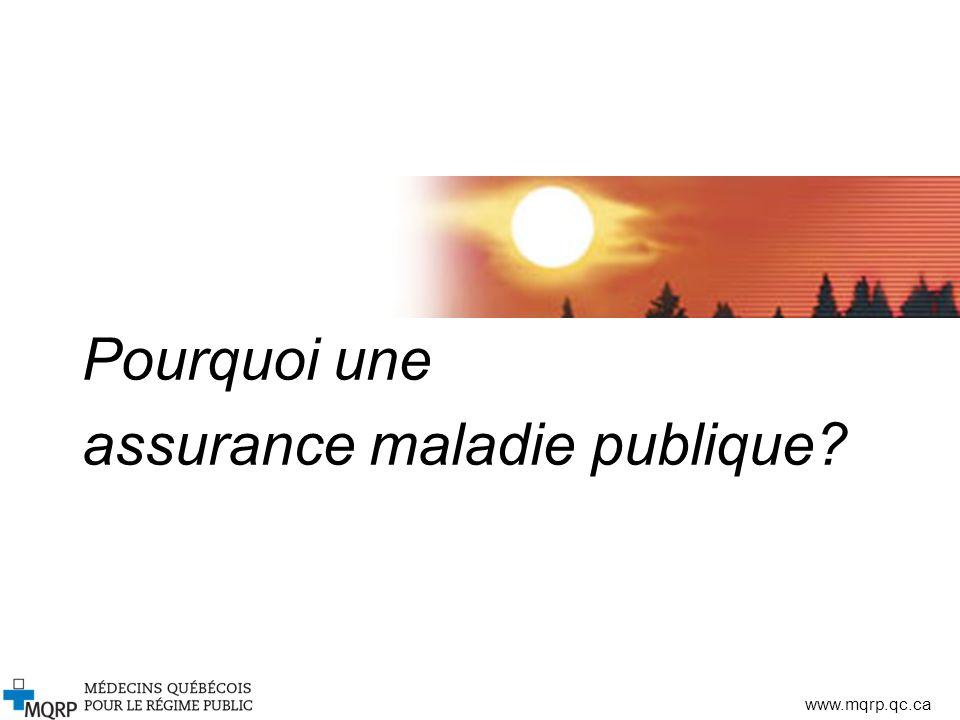 www.mqrp.qc.ca 1. Explosion des dépenses en santé? Dhalla I.