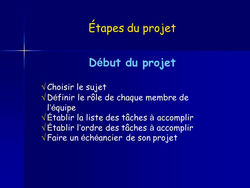 Étapes du projet D é but du projet Choisir le sujet D é finir le rôle de chaque membre de l é quipe É tablir la liste des tâches à accomplir É tablir