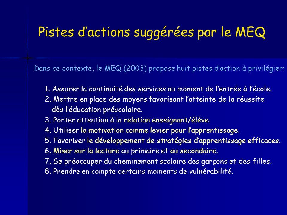 Pistes dactions suggérées par le MEQ Dans ce contexte, le MEQ (2003) propose huit pistes daction à privilégier: 1. Assurer la continuité des services