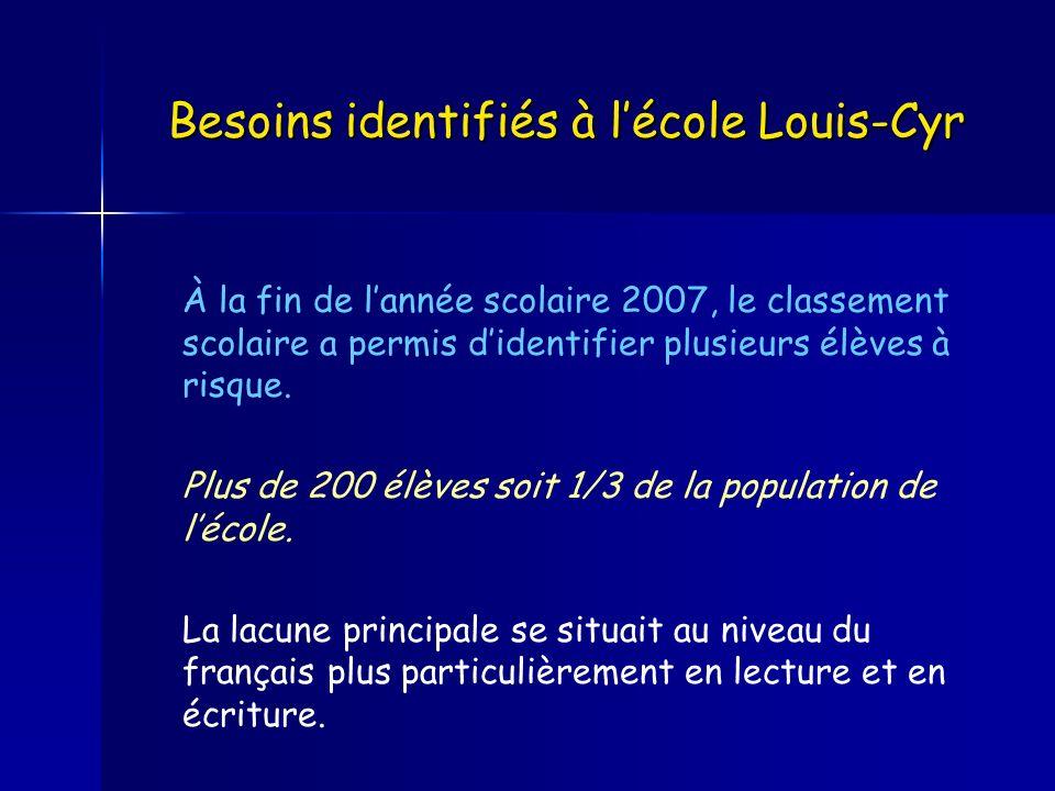 Besoins identifiés à lécole Louis-Cyr À la fin de lannée scolaire 2007, le classement scolaire a permis didentifier plusieurs élèves à risque. Plus de