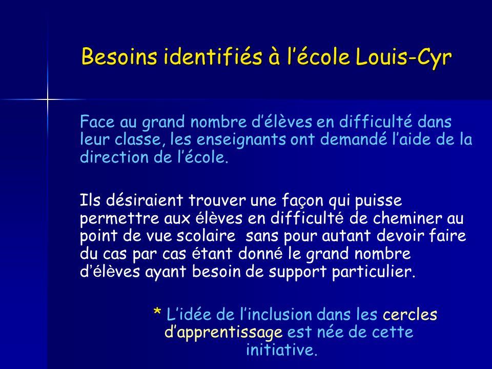 Besoins identifiés à lécole Louis-Cyr Face au grand nombre délèves en difficulté dans leur classe, les enseignants ont demandé laide de la direction d