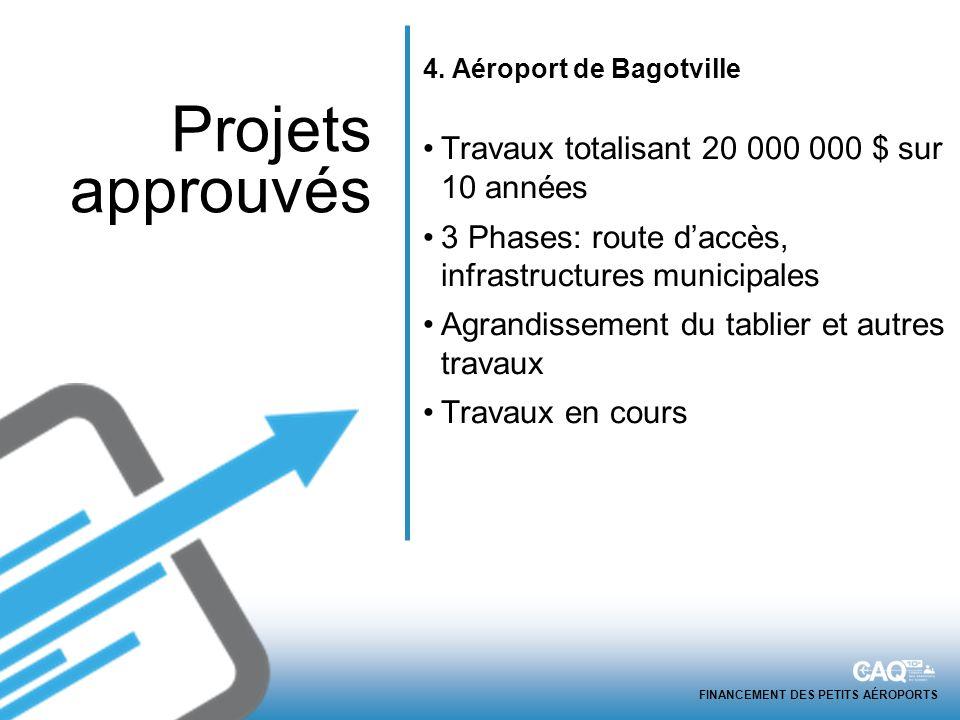 FINANCEMENT DES PETITS AÉROPORTS 4. Aéroport de Bagotville Travaux totalisant 20 000 000 $ sur 10 années 3 Phases: route daccès, infrastructures munic