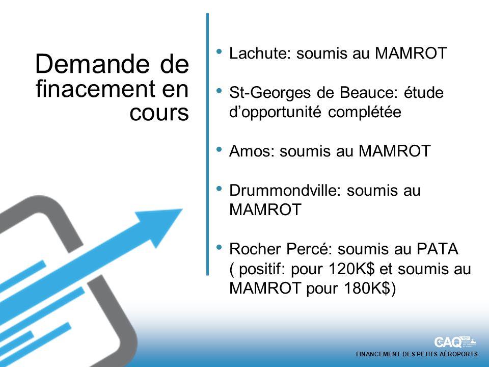 FINANCEMENT DES PETITS AÉROPORTS Lachute: soumis au MAMROT St-Georges de Beauce: étude dopportunité complétée Amos: soumis au MAMROT Drummondville: soumis au MAMROT Rocher Percé: soumis au PATA ( positif: pour 120K$ et soumis au MAMROT pour 180K$) Demande de finacement en cours
