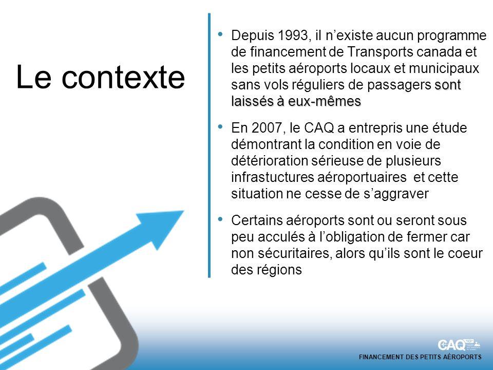 FINANCEMENT DES PETITS AÉROPORTS sont laissés à eux-mêmes Depuis 1993, il nexiste aucun programme de financement de Transports canada et les petits aéroports locaux et municipaux sans vols réguliers de passagers sont laissés à eux-mêmes En 2007, le CAQ a entrepris une étude démontrant la condition en voie de détérioration sérieuse de plusieurs infrastuctures aéroportuaires et cette situation ne cesse de saggraver Certains aéroports sont ou seront sous peu acculés à lobligation de fermer car non sécuritaires, alors quils sont le coeur des régions Le contexte
