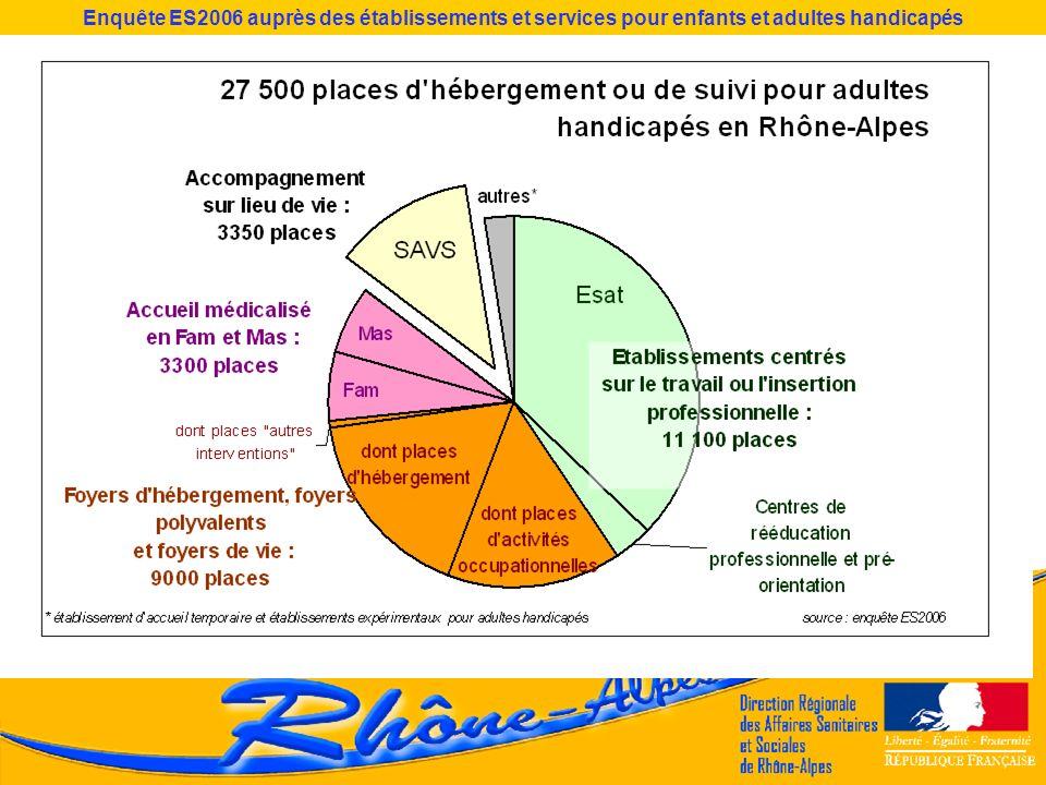 Enquête ES2006 auprès des établissements et services pour enfants et adultes handicapés