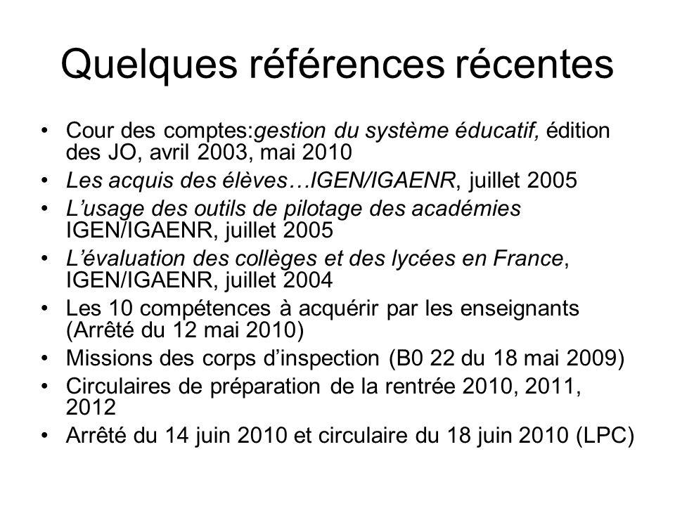 Quelques références récentes Cour des comptes:gestion du système éducatif, édition des JO, avril 2003, mai 2010 Les acquis des élèves…IGEN/IGAENR, juillet 2005 Lusage des outils de pilotage des académies IGEN/IGAENR, juillet 2005 Lévaluation des collèges et des lycées en France, IGEN/IGAENR, juillet 2004 Les 10 compétences à acquérir par les enseignants (Arrêté du 12 mai 2010) Missions des corps dinspection (B0 22 du 18 mai 2009) Circulaires de préparation de la rentrée 2010, 2011, 2012 Arrêté du 14 juin 2010 et circulaire du 18 juin 2010 (LPC)