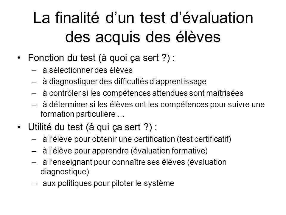 La finalité dun test dévaluation des acquis des élèves Fonction du test (à quoi ça sert ) : – à sélectionner des élèves – à diagnostiquer des difficultés dapprentissage – à contrôler si les compétences attendues sont maîtrisées – à déterminer si les élèves ont les compétences pour suivre une formation particulière … Utilité du test (à qui ça sert ) : – à lélève pour obtenir une certification (test certificatif) – à lélève pour apprendre (évaluation formative) – à lenseignant pour connaître ses élèves (évaluation diagnostique) – aux politiques pour piloter le système