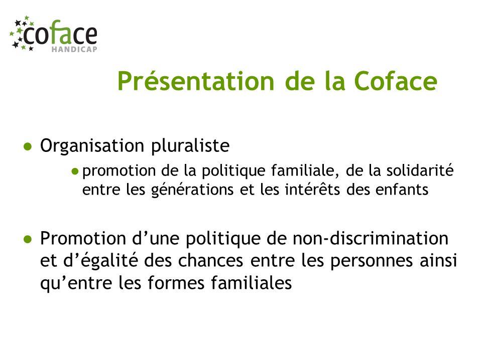 Co-financement par le programme européen PROGRESS Réflexion axée sur le thème de la lutte contre la pauvreté et lexclusion sociale et de la prévention 54 organisations réparties dans 20 Etats membres Organisations familiales nationales à caractère général ou orientées sur un thème familial spécifique Présentation de la Coface