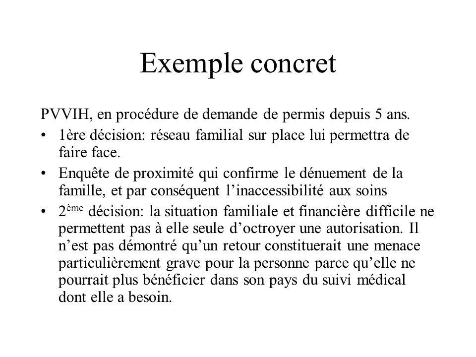 Exemple concret PVVIH, en procédure de demande de permis depuis 5 ans.