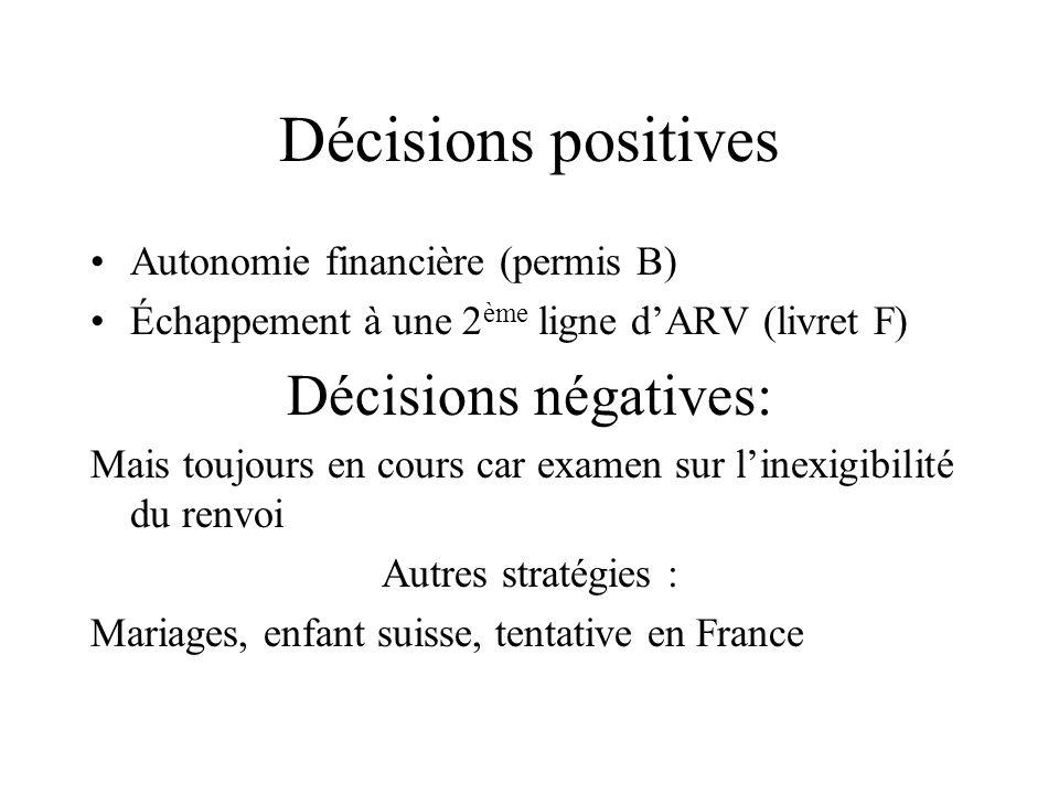 Décisions positives Autonomie financière (permis B) Échappement à une 2 ème ligne dARV (livret F) Décisions négatives: Mais toujours en cours car exam