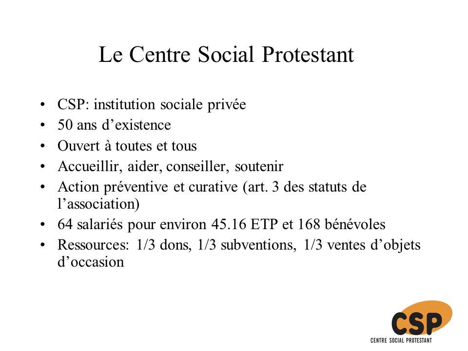 Le Centre Social Protestant CSP: institution sociale privée 50 ans dexistence Ouvert à toutes et tous Accueillir, aider, conseiller, soutenir Action préventive et curative (art.