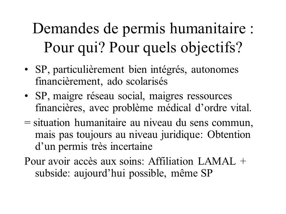 Demandes de permis humanitaire : Pour qui. Pour quels objectifs.