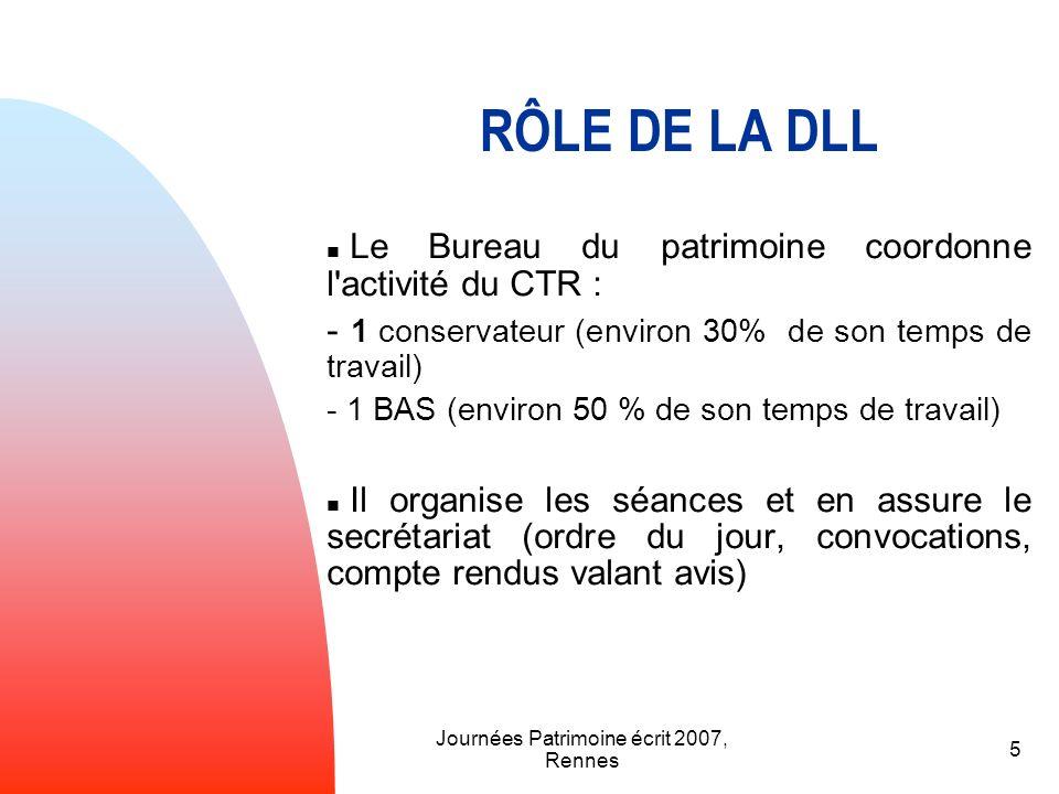 Journées Patrimoine écrit 2007, Rennes 5 RÔLE DE LA DLL Le Bureau du patrimoine coordonne l'activité du CTR : - 1 conservateur (environ 30% de son tem