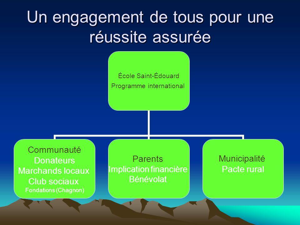 Un engagement de tous pour une réussite assurée École Saint-Édouard Programme international Communauté Donateurs Marchands locaux Club sociaux Fondati