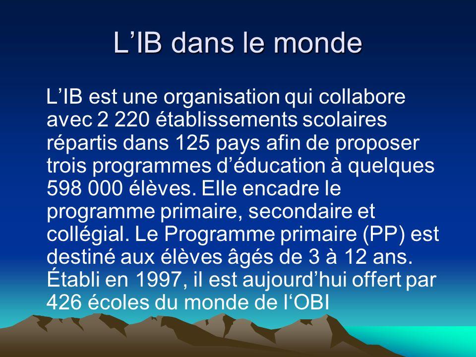 LIB dans le monde LIB est une organisation qui collabore avec 2 220 établissements scolaires répartis dans 125 pays afin de proposer trois programmes