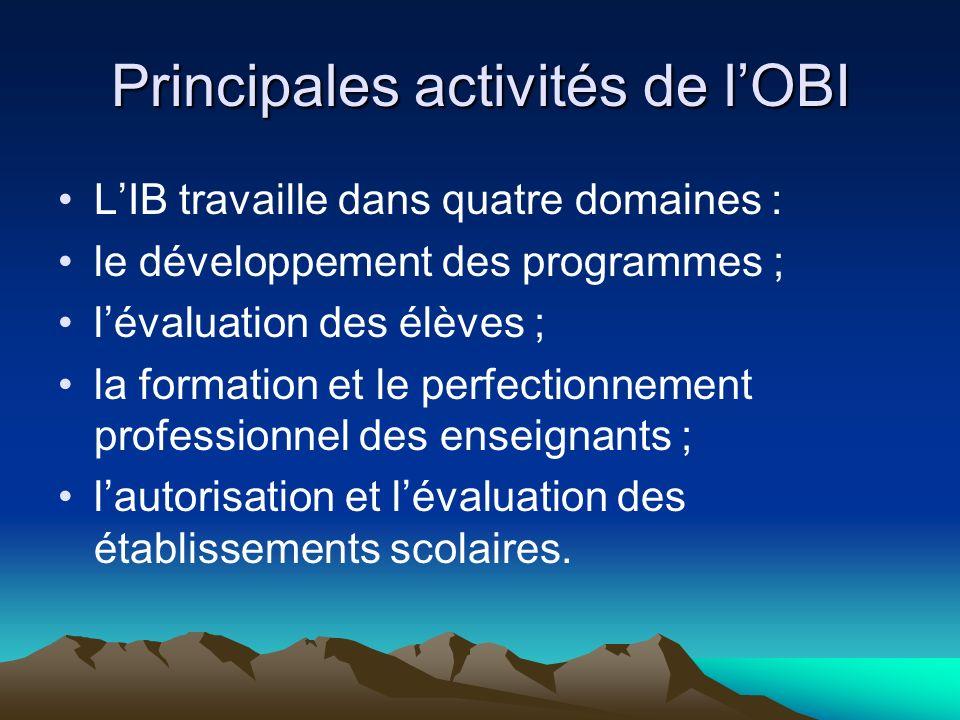 Principales activités de lOBI LIB travaille dans quatre domaines : le développement des programmes ; lévaluation des élèves ; la formation et le perfe