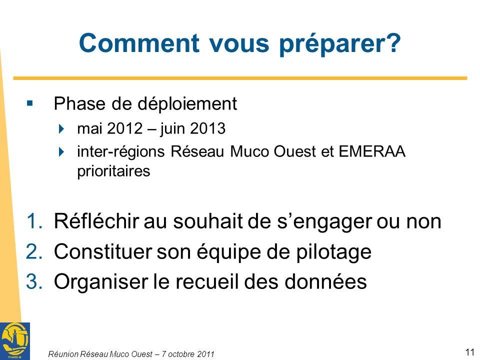 Réunion Réseau Muco Ouest – 7 octobre 2011 11 Comment vous préparer? Phase de déploiement mai 2012 – juin 2013 inter-régions Réseau Muco Ouest et EMER