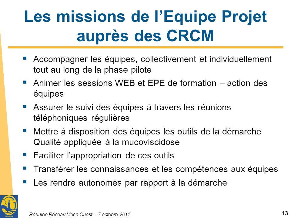 Réunion Réseau Muco Ouest – 7 octobre 2011 13 Les missions de lEquipe Projet auprès des CRCM Accompagner les équipes, collectivement et individuelleme
